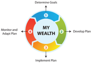 my-wealth